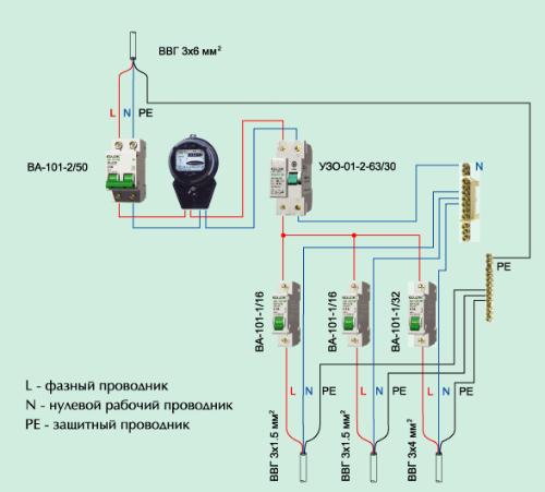 Подключение электроплиты самостоятельно схема