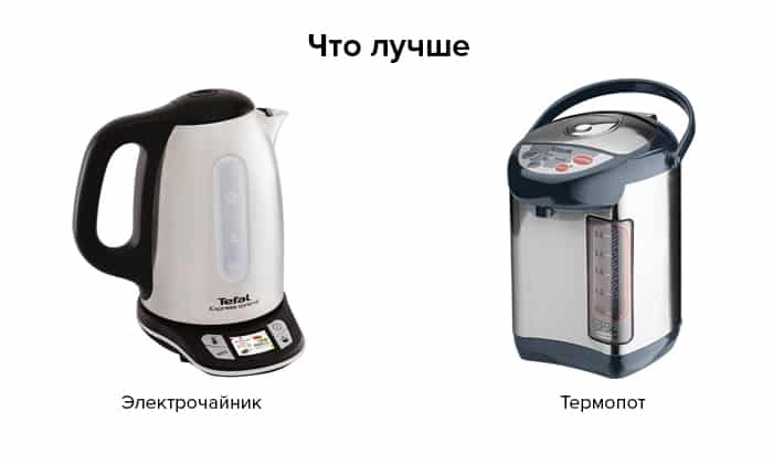 чайник vs термопот