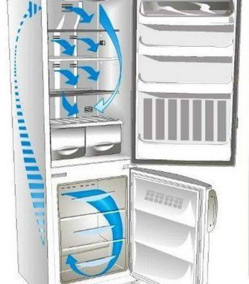 Достоинства и недостатки холодильников с системой No Frost