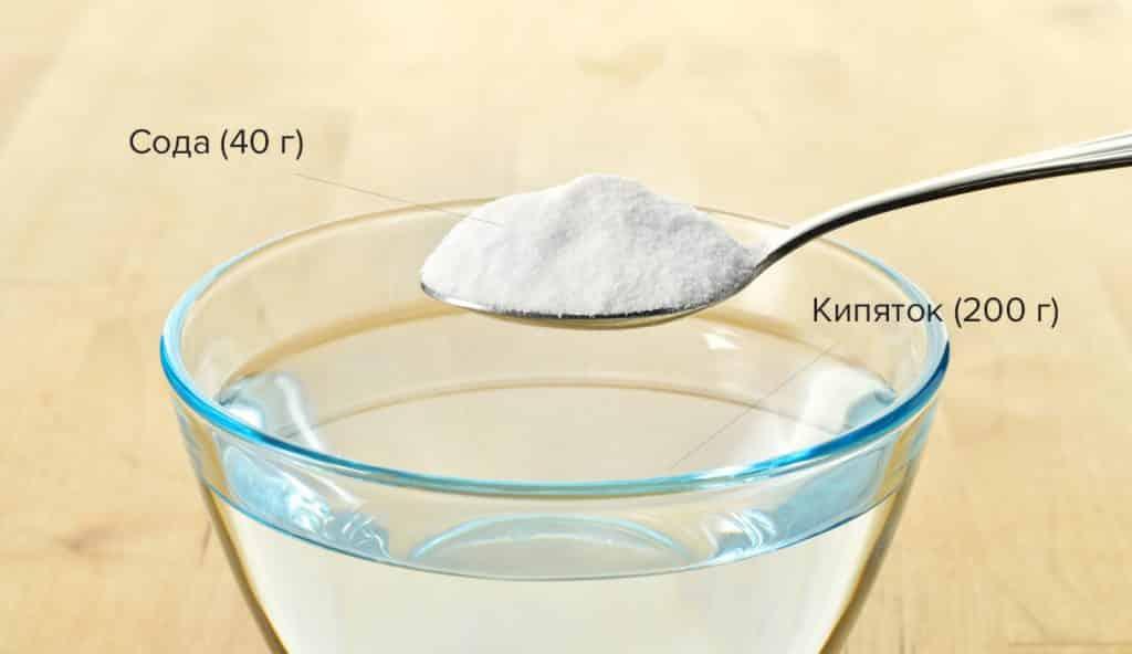 Сода и водичка