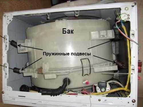 Пружины стиральной машины