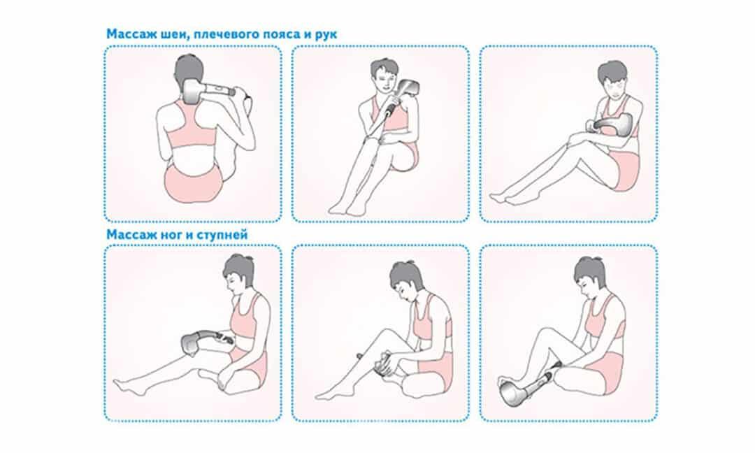 Применение инфракрасного массажера для шеи, рук и ног