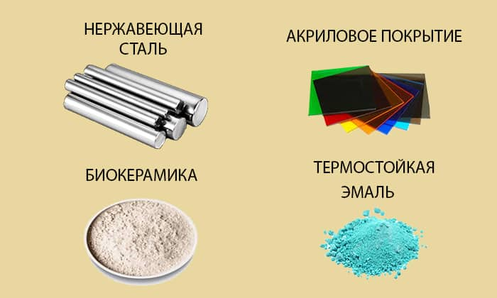 Наглядное изображение материалов покрытия