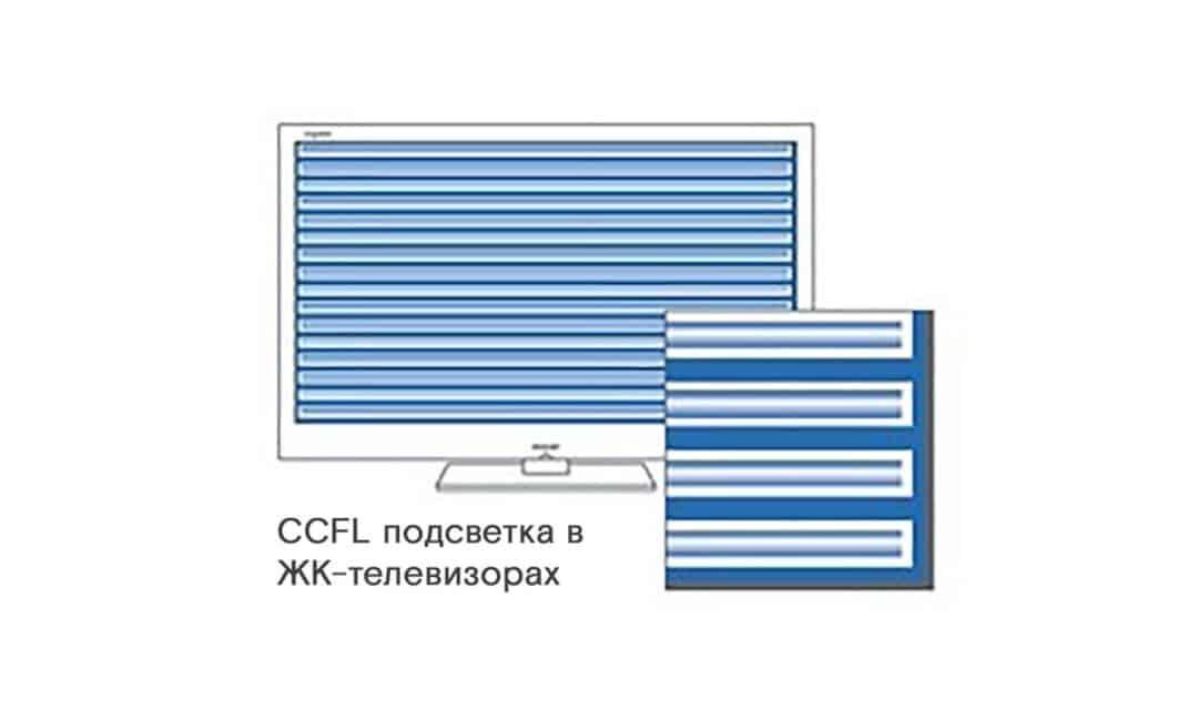 Подсветка ЖК-телевизоров